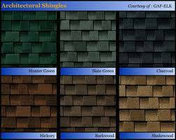 Blow out sale unlimited supply 30yr  shingles -  30  6219 jensen dr    713-694-2337