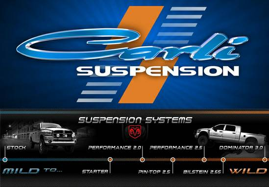 Suspension Lifts for Ford F250350  Dodge 25003500 Carli Suspension (Industrial Motoring, California)