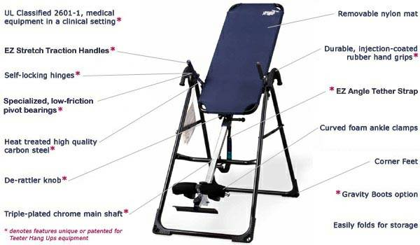 Teeter Ups F7000 inversion table for back pain - x0024125 (NW San Antonio)
