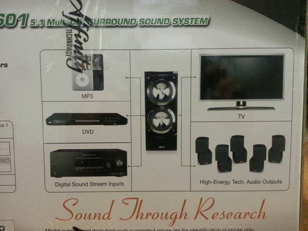 Home Cinema Multi Surround Sound System 450 OBO - $450 (San Antonio)